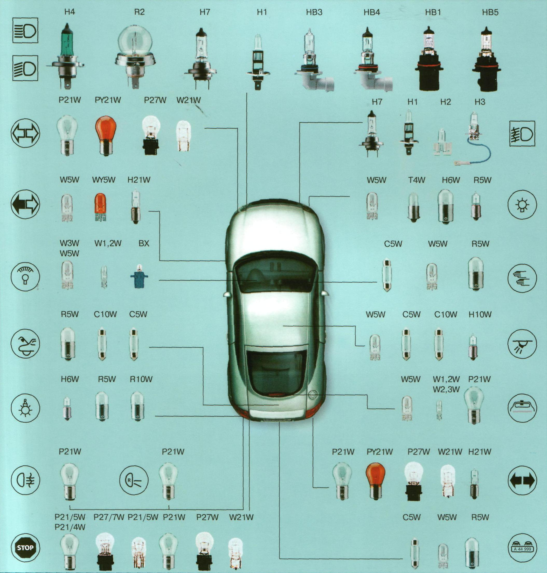 Комплект светодиодных ламп для автомобиля.  Заменяет стандартные лампы освещения, установка в штатные разъемы...